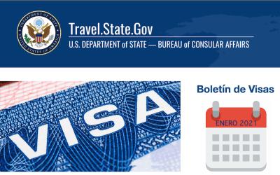 USDOS publica Boletín de Visas enero 2021